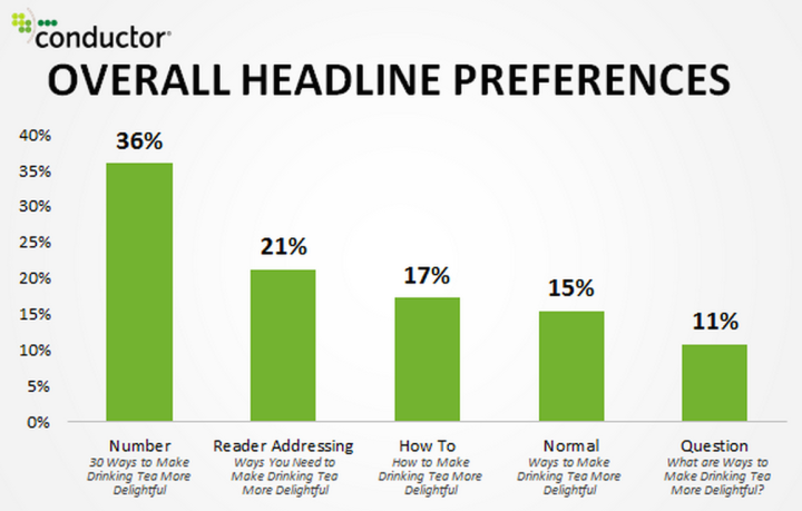 headlines preferences