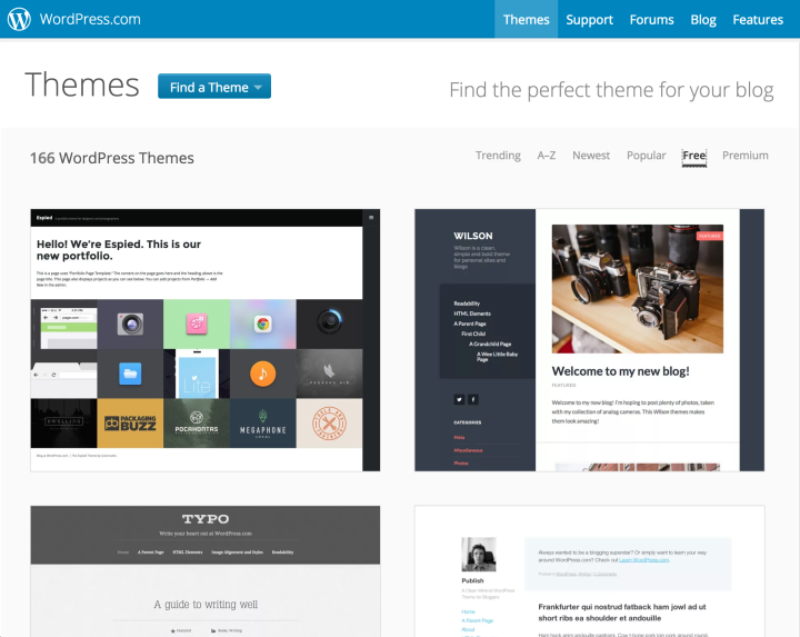 Screenshot da página de temas do WordPress