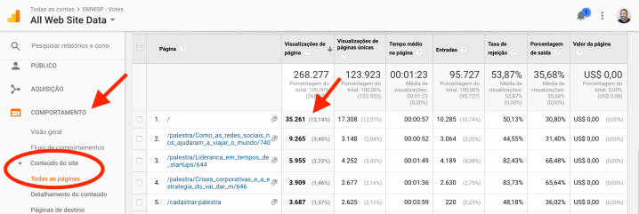 posts mais populares Google Analytics.png